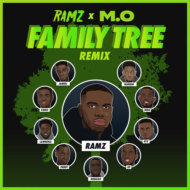 Family Tree (Remix)