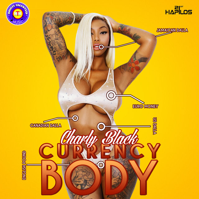 Currency Body